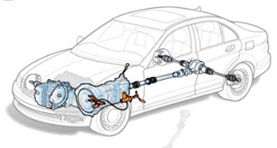 Hydraulic Clutch Actuation